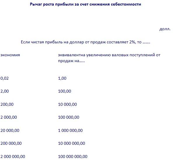 уменьшение нераспределенной прибыли говорит о том что Тульская